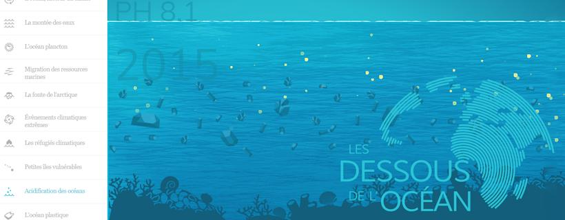 Les dessous de l'océan